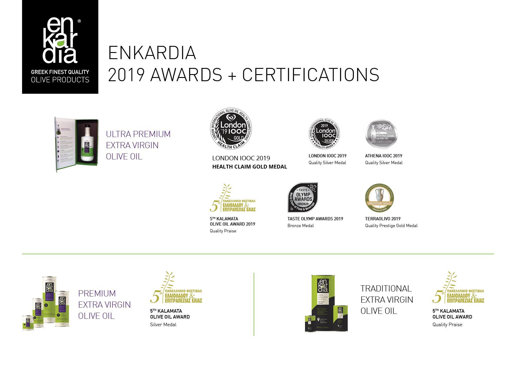 enKardia_awards 2019